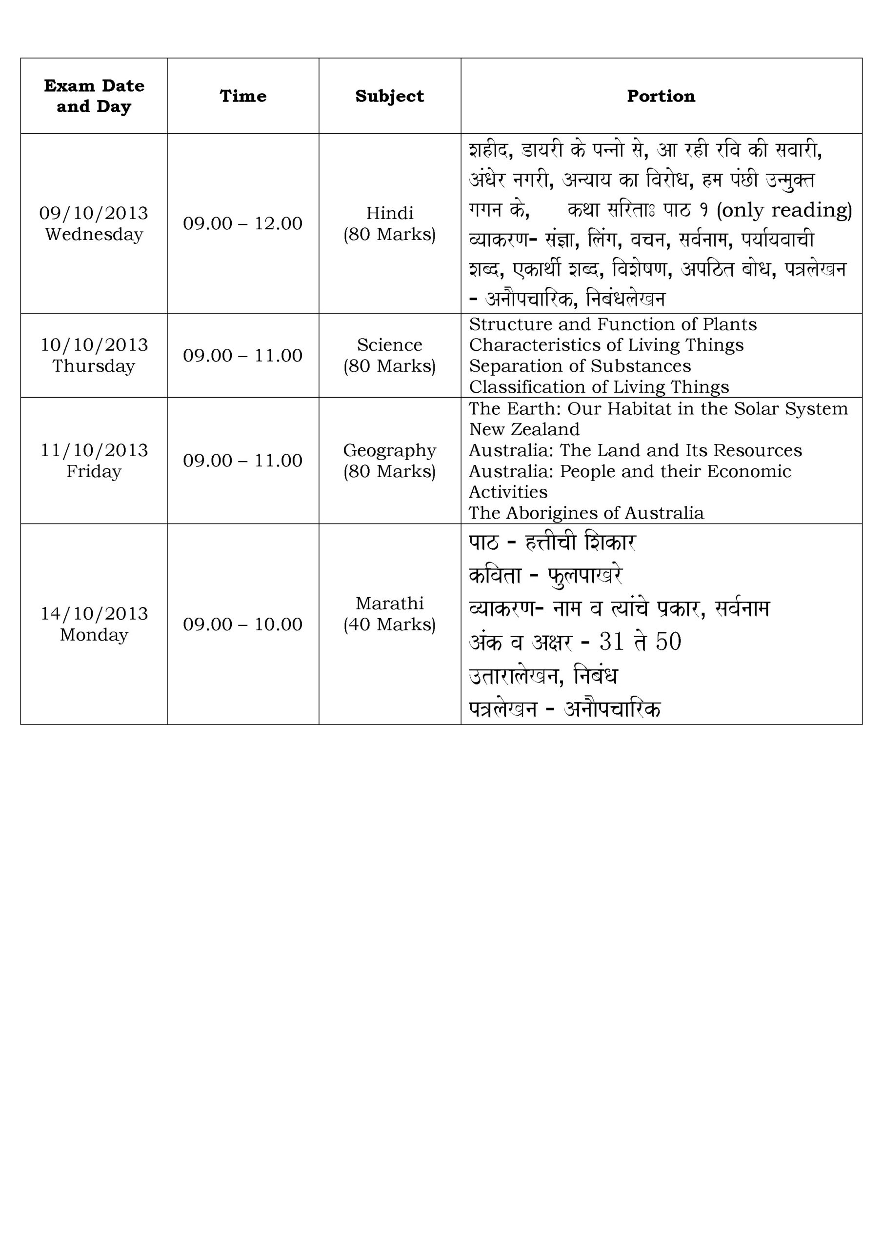 . VI - First Semester Examination Time Table and Portion 2013- 2014 1