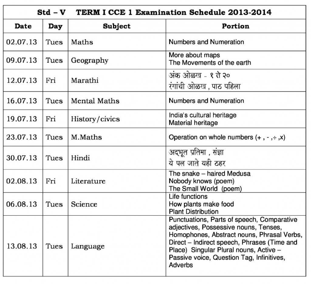 Universal High-CCE 1: Term – I – Examination Schedule for Std. V