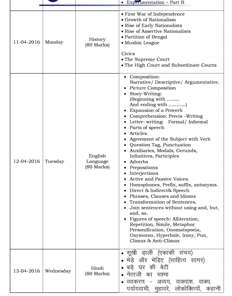 Grade VIII- Term II Semester II – Time table and portion for 2015-16